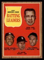 1961 American League Batting Leaders (Norm Cash, Elston Howard, Al Kaline, Jim …