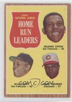National League Home Run Leaders (Orlando Cepeda, Willie Mays, Frank Robinson)