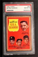 1961 American League E.R.A. Leaders (Dick Donovan, Bill Stafford, Don Mossi, Mi…