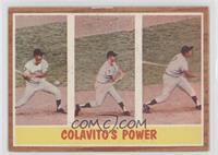 Colavito's Power (Rocky Colavito)