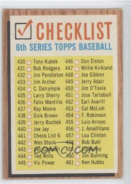1962 Topps #441 - Checklist 6th Series (430-506)