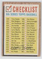 Checklist 6th Series (430-506)