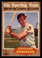 Brooks Robinson (All-Star) [NM]