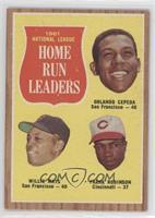 1961 National League Home Run Leaders (Orlando Cepeda, Willie Mays, Frank Robin…