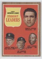 1961 Americal League Strikout Leaders (Camilo Pascual, Whitey Ford, Jim Bunning…