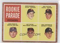 Rookie Parade Pitchers (Sam McDowell, Ron Taylor, Dick Radatz, Art Quirk, Ron N…