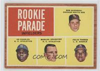 Rookie Parade - Bob Sadowski, Ed Charles, Marlan Coughtry, Felix Torres