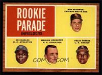 Rookie Parade - Bob Sadowski, Ed Charles, Marlan Coughtry, Felix Torres [EX&nbs…