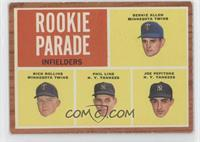Rookie Parade Infielders (Bernie Allen, Rich Rollins, Phil Linz, Joe Pepitone) …