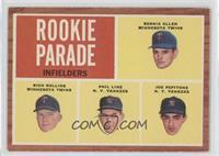 Rookie Parade Infielders (Bernie Allen, Rich Rollins, Phil Linz, Joe Pepitone)