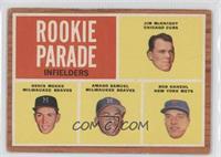 Rookie Parade Infielders (Jim McKnight, Denis Menke, Amado Samuel, Rod Kanehl) …