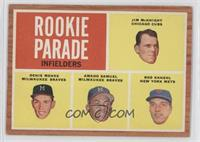 Rookie Parade Infielders (Jim McKnight, Denis Menke, Amado Samuel, Rod Kanehl)