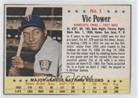 Vic Power
