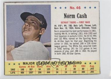 1963 Jell-O #46 - Norm Cash