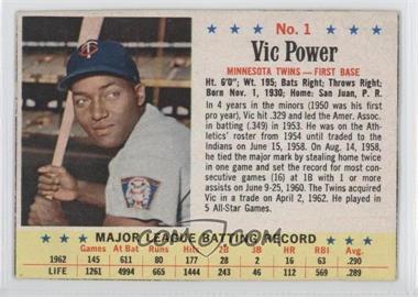1963 Post - [Base] #1 - Vic Power