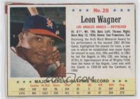 Leon Wagner (Correct: Life Avg. .272)