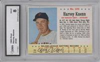 Harvey Kuenn [ENCASED]