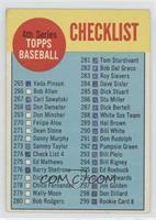4th Series Checklist