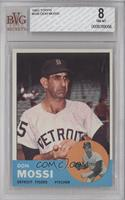 Don Mossi [BVG 8]