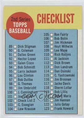 1963 Topps #102.1 - 2nd Series Checklist (No Black Border on Back)