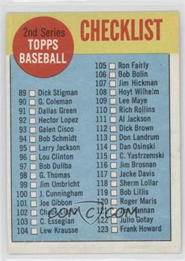 1963 Topps #102.1 - Checklist