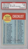 2nd Series Checklist (Black Border on Back) [PSA 7]