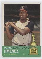 Manny Jimenez [Good to VG‑EX]