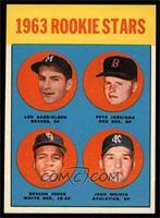 1963 Rookie Stars (Len Gabrielson, Pete Jernigan, Deacon Jones, John Wojcik) [N…