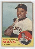 Willie Mays [PoortoFair]