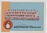 Baltimore Orioles Team [Good to VG‑EX]