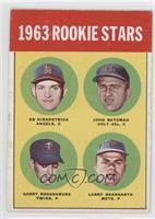 Ed Kirkpatrick, John Bateman, Garry Roggenburk