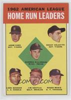 American League Home Run Leaders (Norm Cash, Rocky Colavito, Harmon Killebrew, …