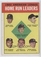 American League Home Run Leaders (Norm Cash, Rocky Colavito, Harmon Killebrew, …