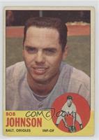 Bob Johnson [PoortoFair]