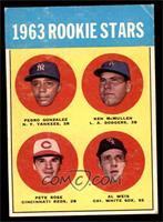 Rookie Stars (Pete Rose, Ken McMullen, Pedro Gonzalez, Al Weis) [GOOD]