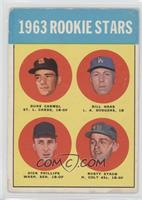 1963 Rookie Stars (Duke Carmel, Bill Haas, Dick Phillips, Rusty Staub) [Good&nb…