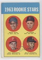1963 Rookie Stars (Brock Davis, Jim Gosger, John Herrnstein, Willie Stargell) […