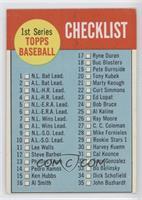 1st Series Checklist