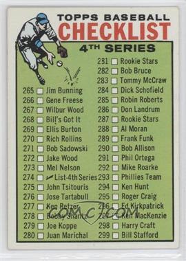 1964 Topps - [Base] #274 - Checklist