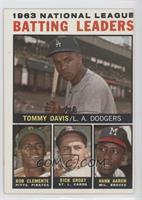 Tommy Davis, Roberto Clemente, Hank Aaron, Dick Groat