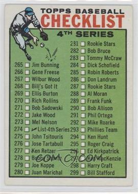 1964 Topps #274 - Checklist
