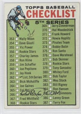 1964 Topps #362 - Checklist