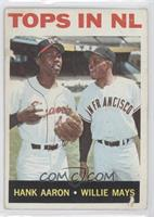 Tops in NL (Hank Aaron, Willie Mays) [Good to VG‑EX]