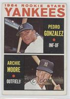 Yankees Rookie Stars (Pedro Gonzalez, Archie Moore) [Good to VG&#8209…