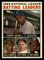 Tommy Davis, Roberto Clemente, Hank Aaron, Dick Groat [NM]
