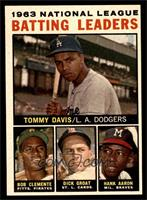 Tommy Davis, Roberto Clemente, Hank Aaron, Dick Groat [EX]