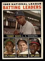 Tommy Davis, Roberto Clemente, Hank Aaron [NM]