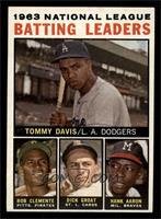 Tommy Davis, Roberto Clemente, Hank Aaron [EXMT]