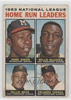 1963 National League Home Run Leaders (Hank Aaron, Willie McCovey, Willie Mays,…