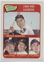 Brooks Robinson, Mickey Mantle, Harmon Killebrew, Dick Stuart [Good to&nbs…